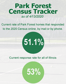 Park Forest Census Tracker -4-14-20
