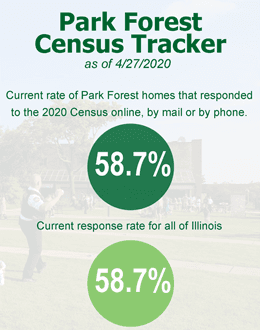 Park Forest Census Tracker 4-28-20